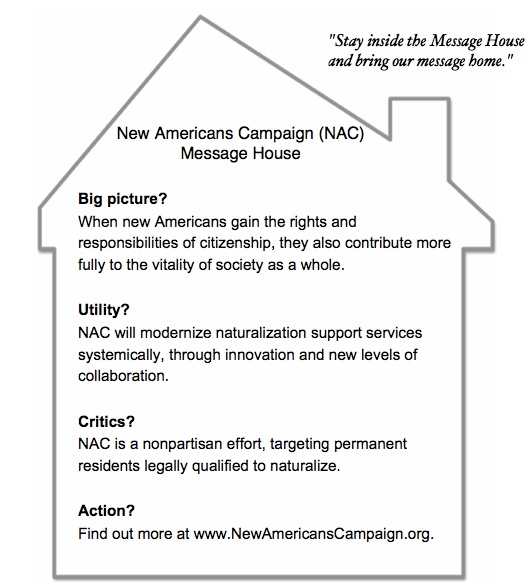 Nac Message House Example 2 Message House
